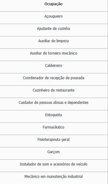 Guarapari1