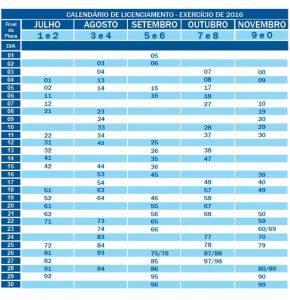 Tabelas_Licenciamento_2016