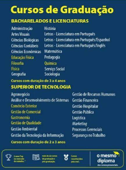 Comece o ano estudando na unip de guarapari portal 27 for Curso de interiorismo a distancia